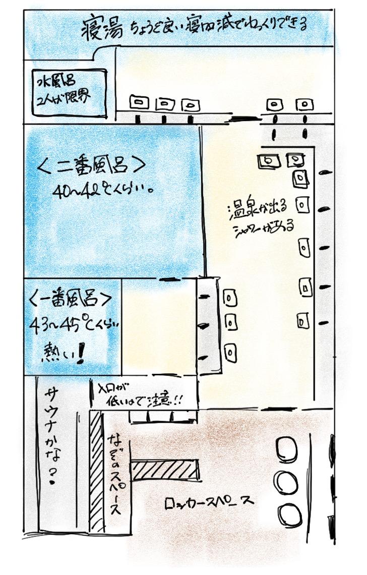 富士の苑の温泉図